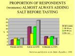 proportion of respondents womens almost always adding salt before tasting