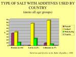 type of salt with additives used by country mens all age groups