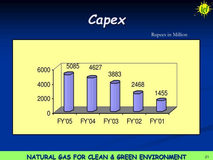 Capex
