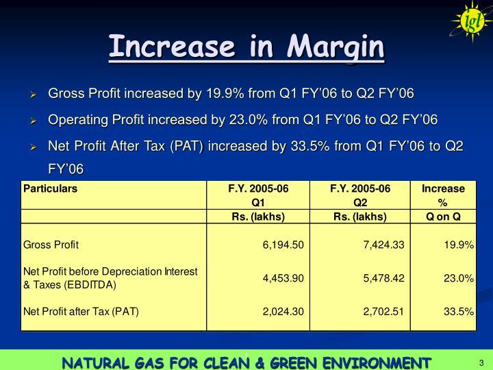 Increase in margin