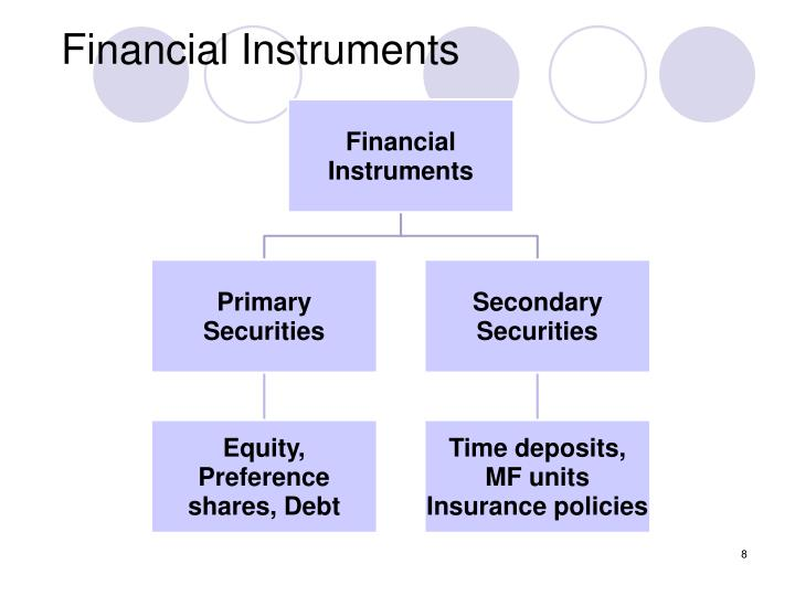 indian financial system pre 1951 (b) highlight the developments and weakness of financial system in india   additional capital, securities are first offered to the existing shareholders on a pre- emptive  corporation act, 1951 with a view to providing medium and long term .