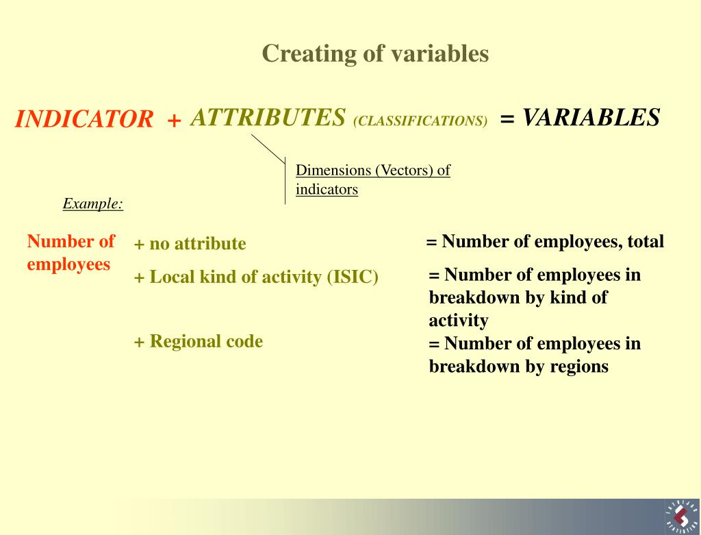 Creating of variables