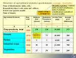 structure of agricultural statistics questionnaire example fixed table
