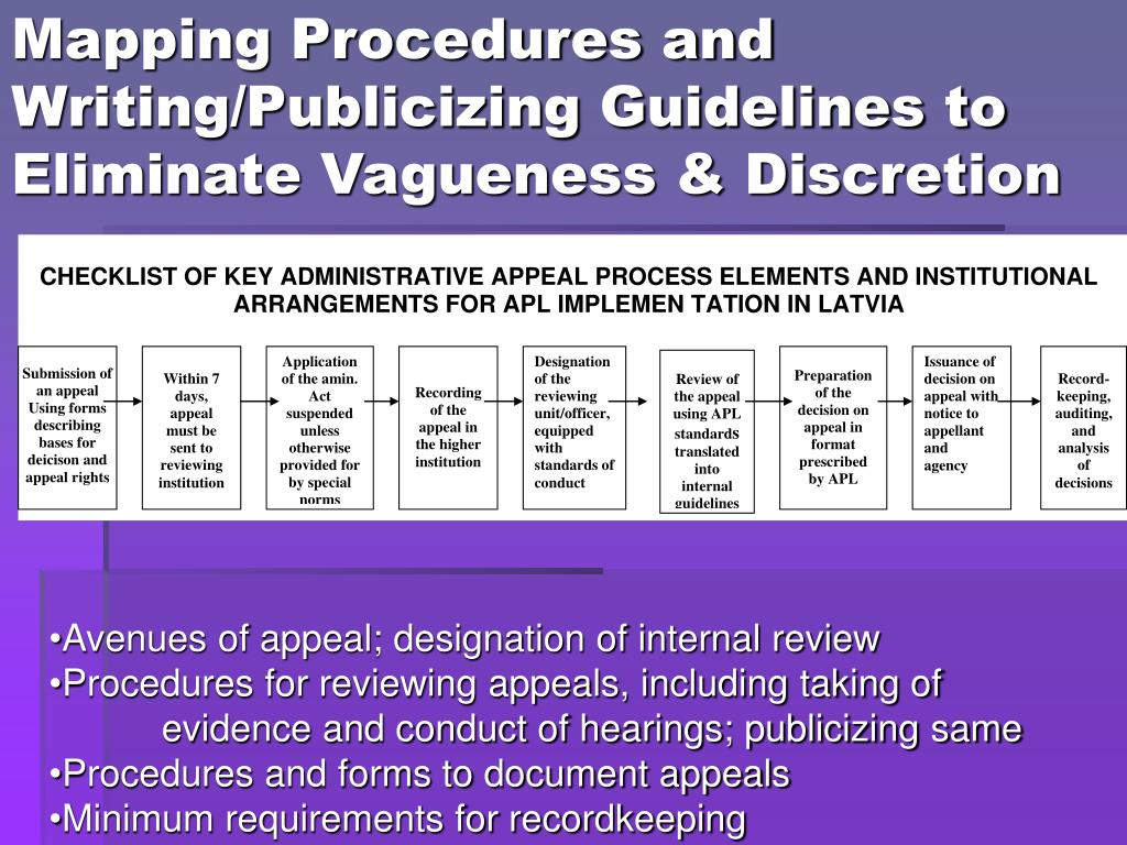 Mapping Procedures and Writing/Publicizing Guidelines to Eliminate Vagueness & Discretion