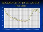 incidence of tb in latvia 1971 200 3