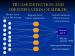 tb case detection and identification of mdr tb