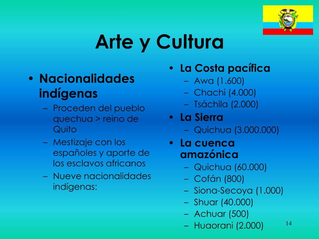 Nacionalidades indígenas