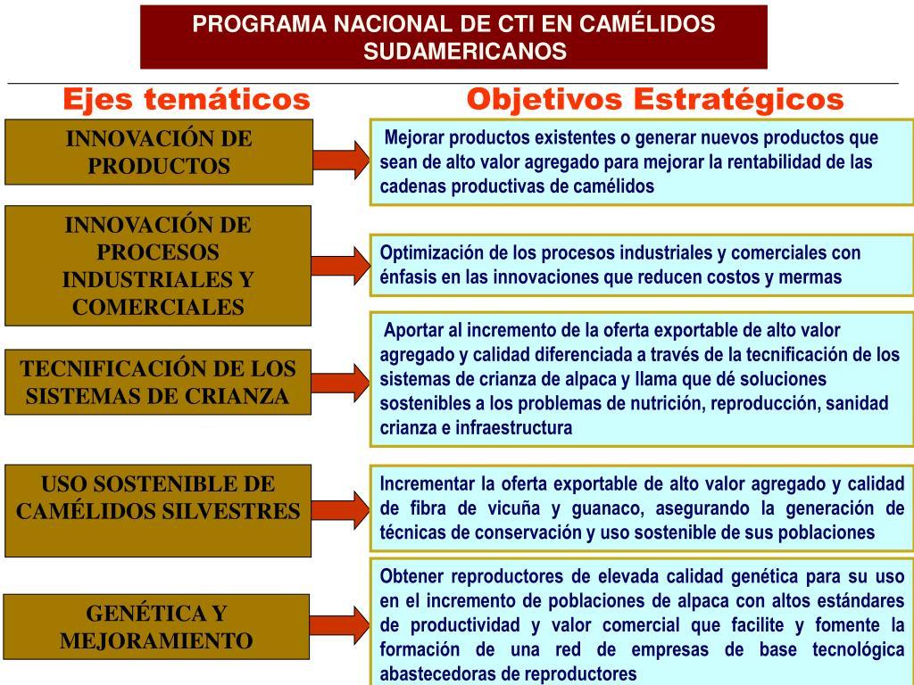 PROGRAMA NACIONAL DE CTI EN CAMÉLIDOS SUDAMERICANOS