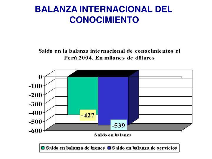 BALANZA INTERNACIONAL DEL CONOCIMIENTO