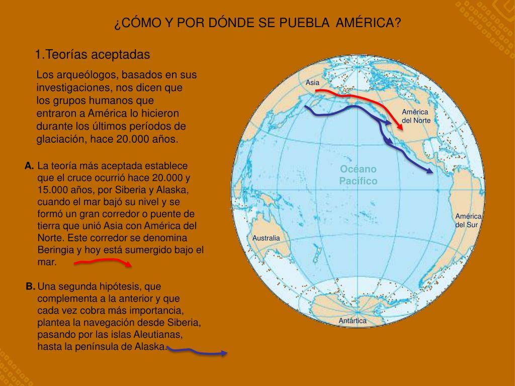 ¿CÓMO Y POR DÓNDE SE PUEBLA  AMÉRICA?