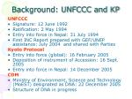 background unfccc and kp