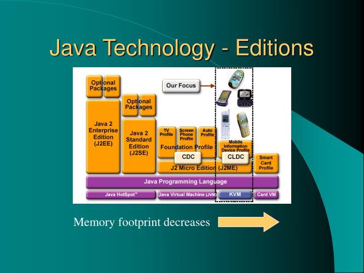 Java technology editions