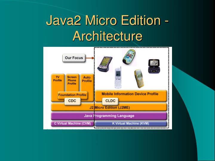 Java2 Micro Edition - Architecture