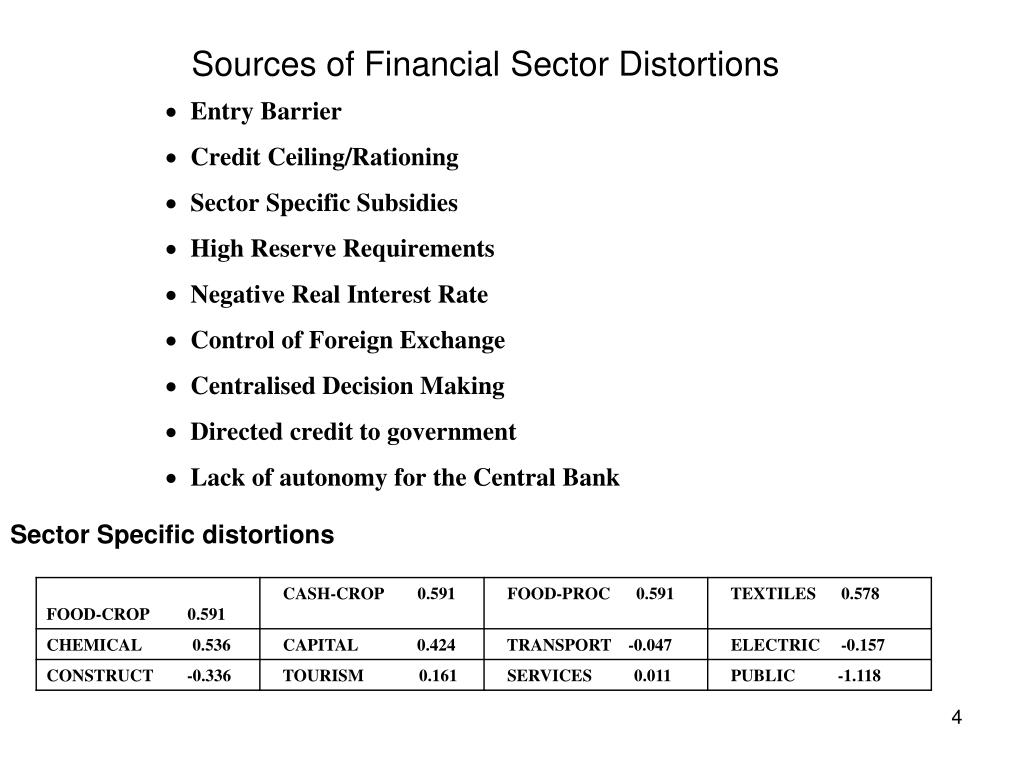 Sources of Financial Sector Distortions