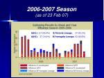2006 2007 season as of 23 feb 074