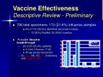 vaccine effectiveness descriptive review preliminary10