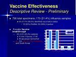 vaccine effectiveness descriptive review preliminary11