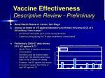 vaccine effectiveness descriptive review preliminary13