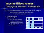 vaccine effectiveness descriptive review preliminary9