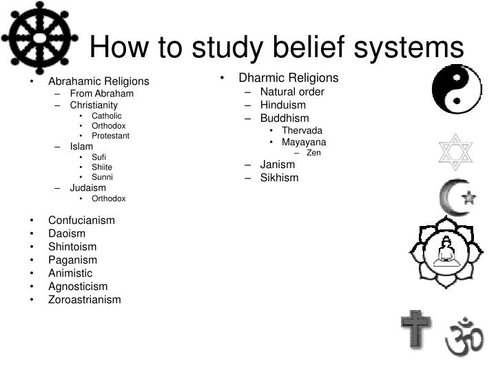 how to study belief systems n.