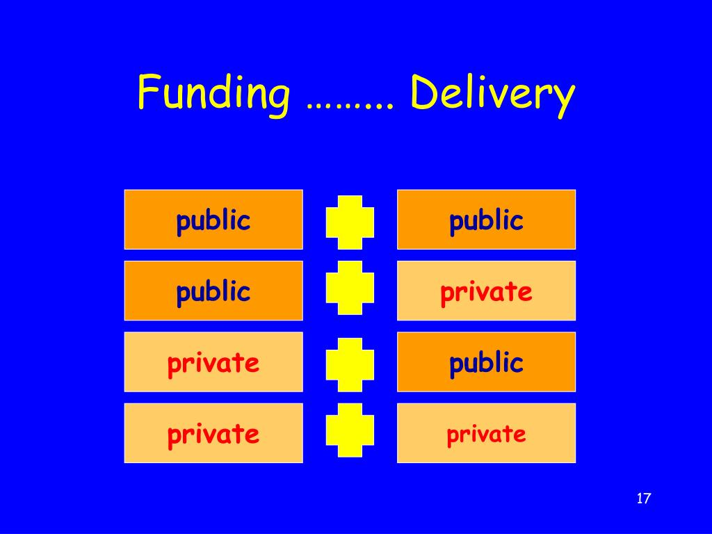 Funding ……... Delivery