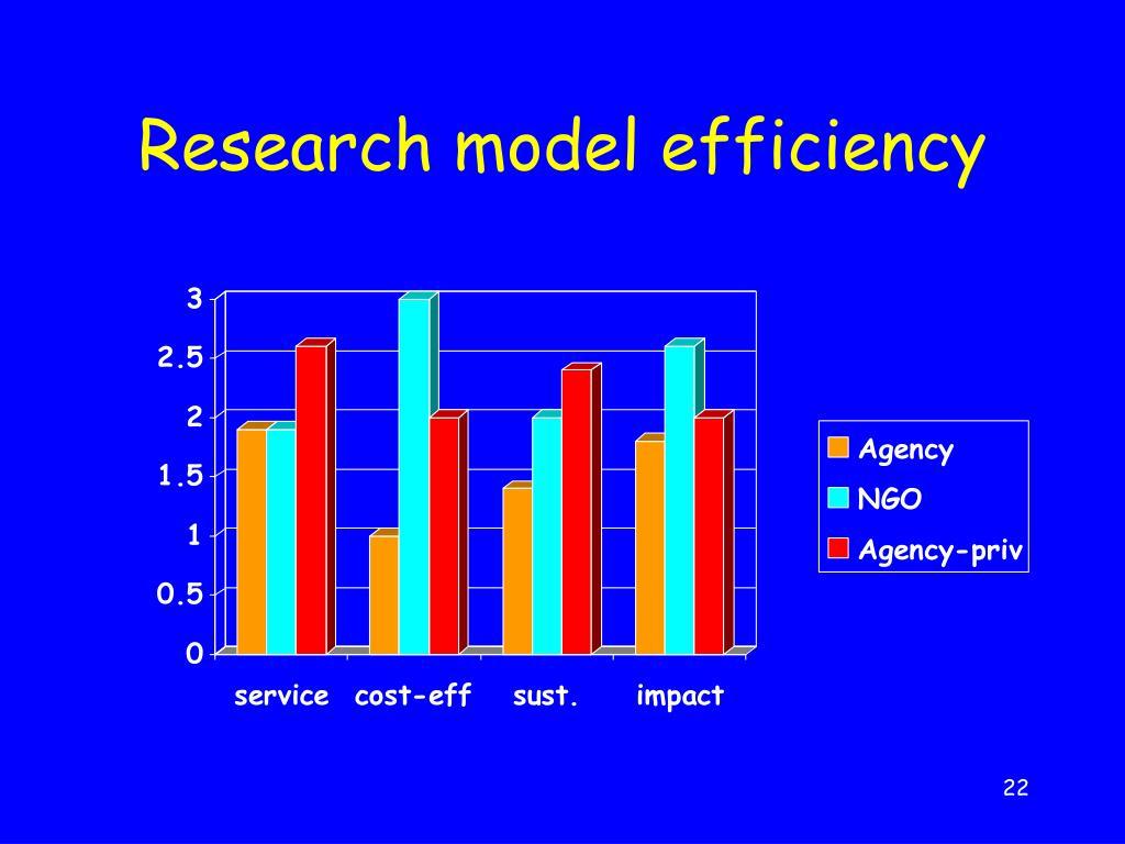 Research model efficiency