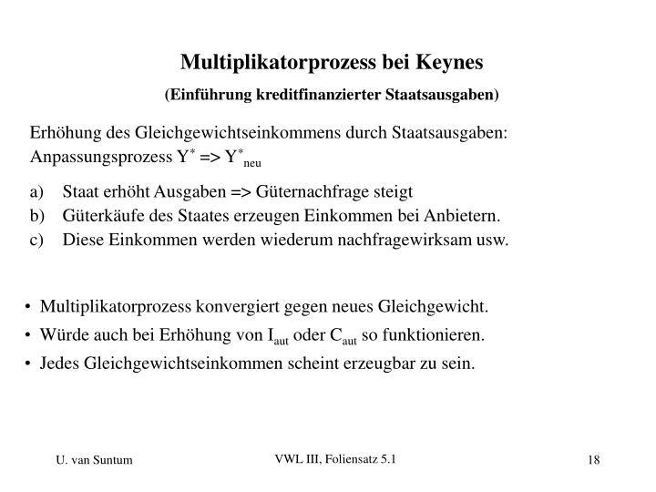 Multiplikatorprozess bei Keynes