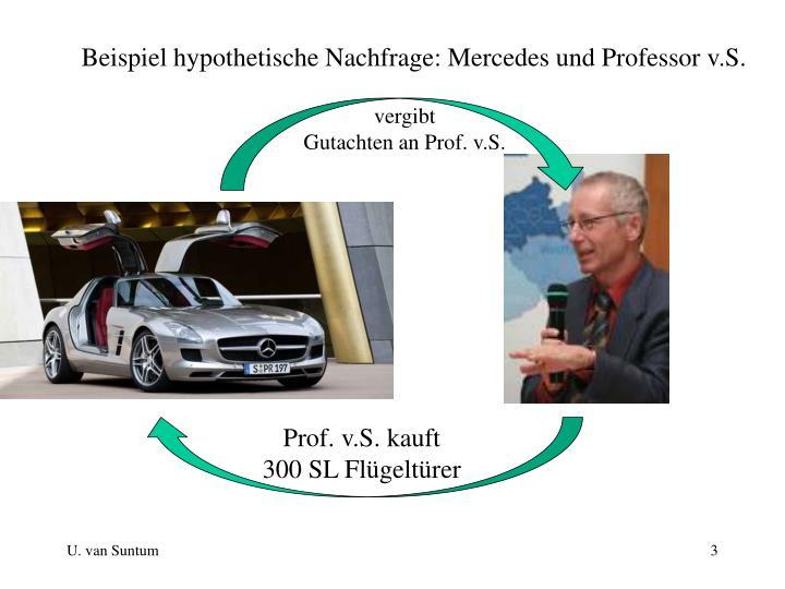 Beispiel hypothetische Nachfrage: Mercedes und Professor v.S.
