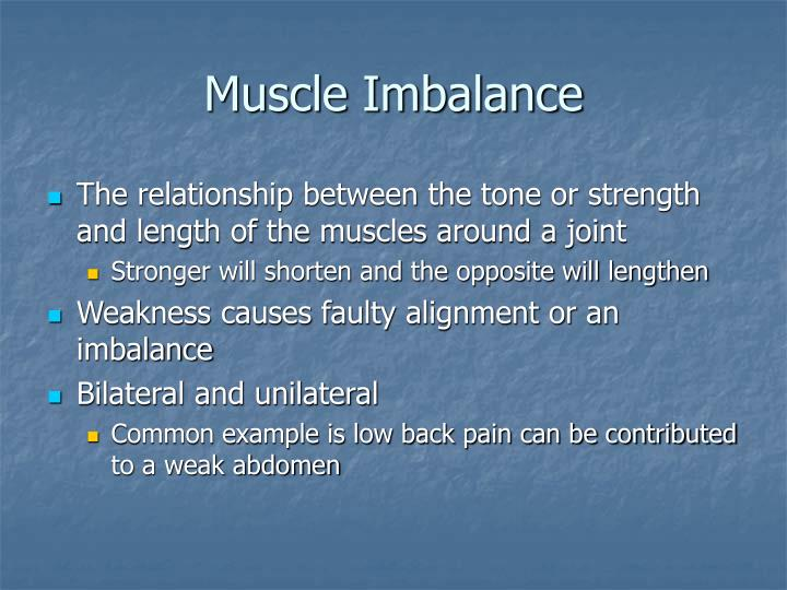 Muscle imbalance