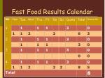 fast food results calendar