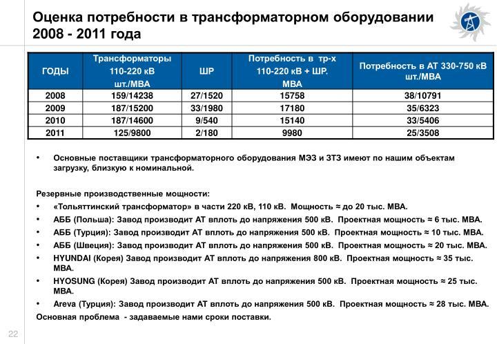 Оценка потребности в трансформаторном оборудовании 2008 - 2011 года