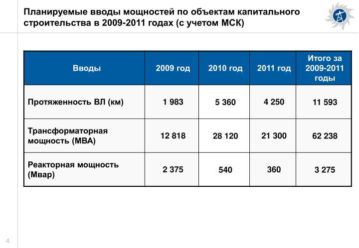 Планируемые вводы мощностей по объектам капитального строительства в 2009-2011 годах (с учетом МСК)