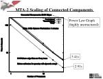 mta 2 scaling of connected components