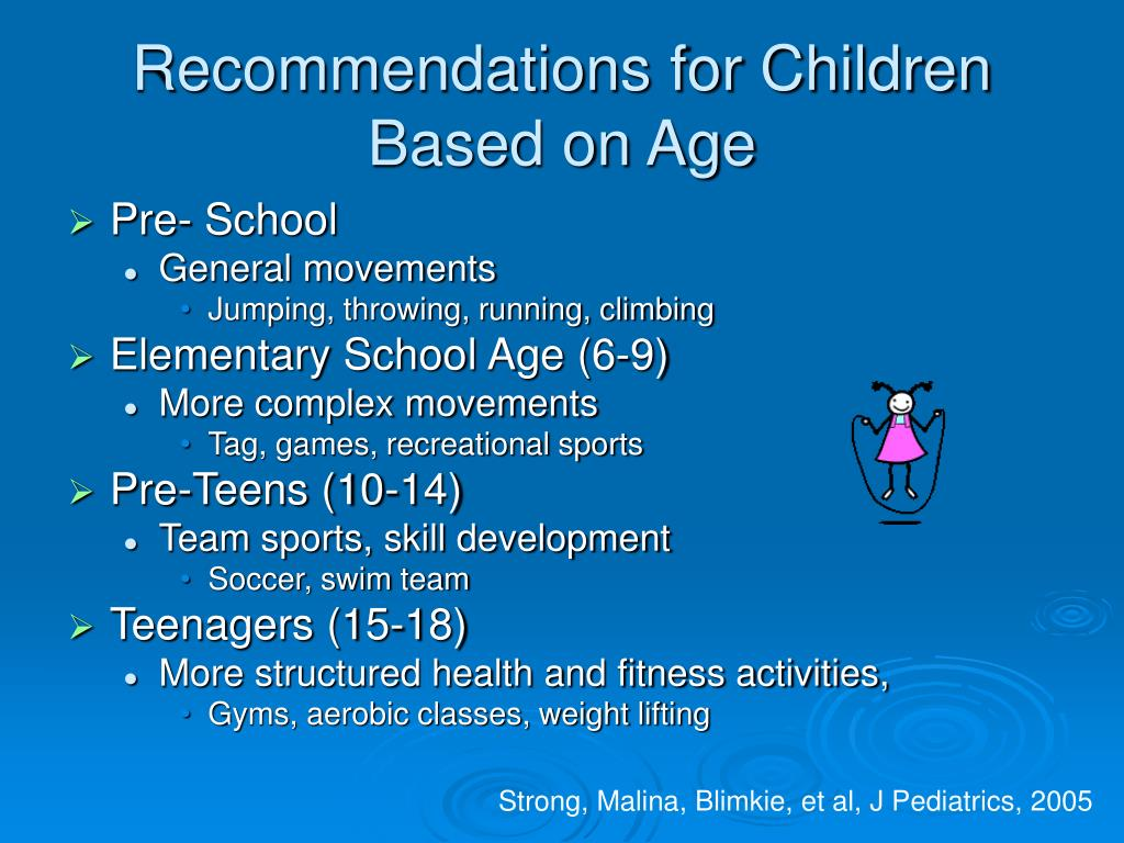 Recommendations for Children Based on Age