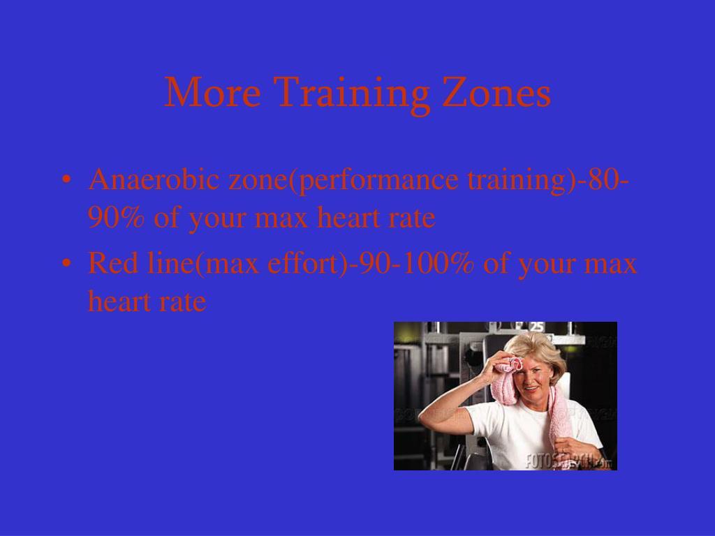 More Training Zones