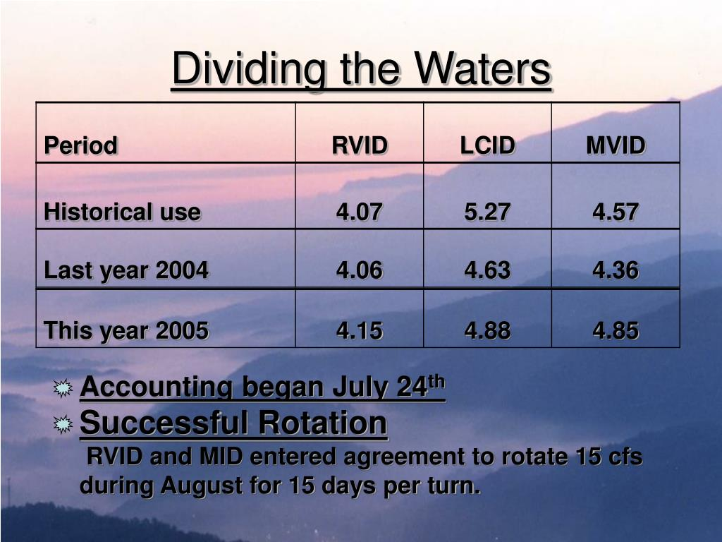 Dividing the Waters
