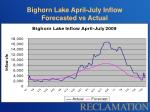 bighorn lake april july inflow forecasted vs actual