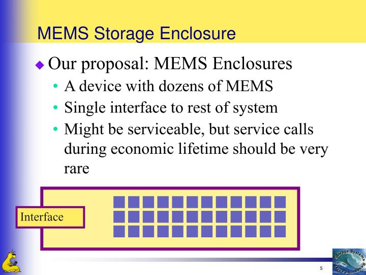 MEMS Storage Enclosure
