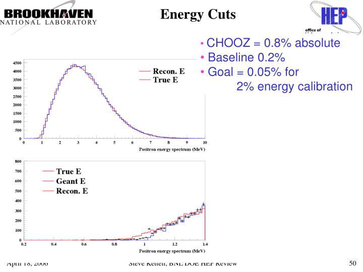 Energy Cuts