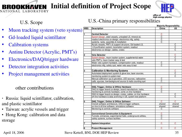 Initial definition of Project Scope