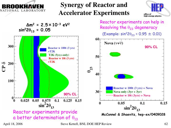Synergy of Reactor and Accelerator Experiments