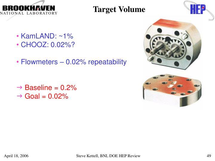 Target Volume