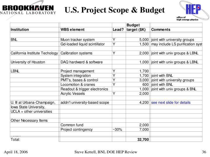 U.S. Project Scope & Budget