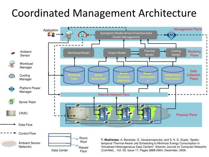 Coordinated Management Architecture
