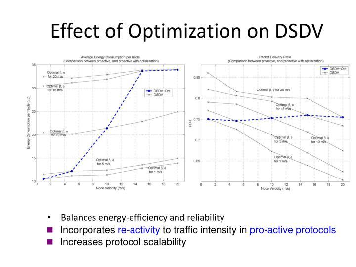Effect of Optimization on DSDV