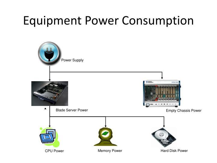 Equipment Power Consumption