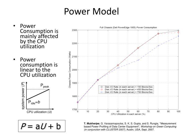 system power (