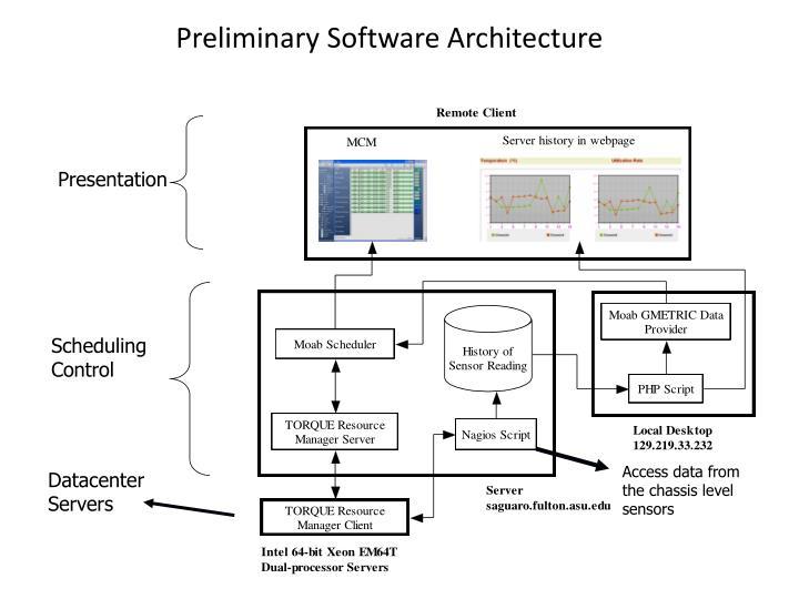 Preliminary Software Architecture