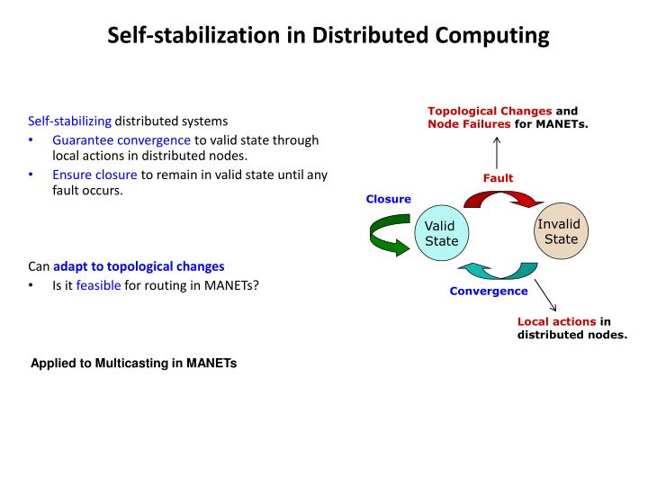 Self-stabilization in Distributed Computing