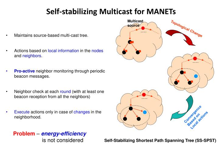 Self-stabilizing Multicast